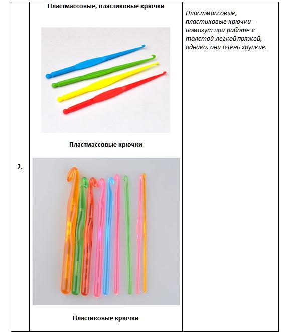 Каким крючком вязать коврик